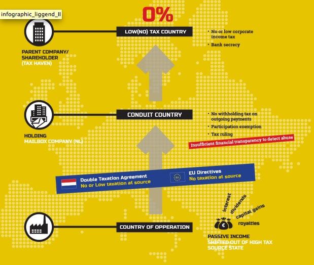 SOMO infographic 1